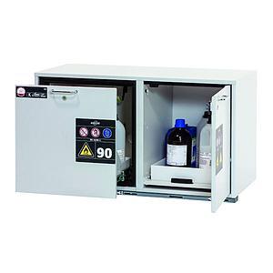 Armoire de sécurité combinée sous paillasse L.1102xP.502xH.601 mm
