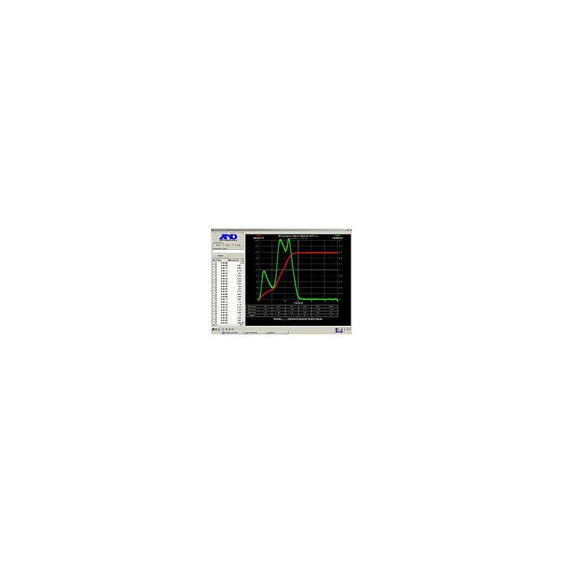 AX-42 - Logiciel d'acquisition et graphique WinCT-Moisture