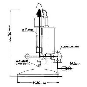 Bec bunsen DIN 30665 - gaz naturel
