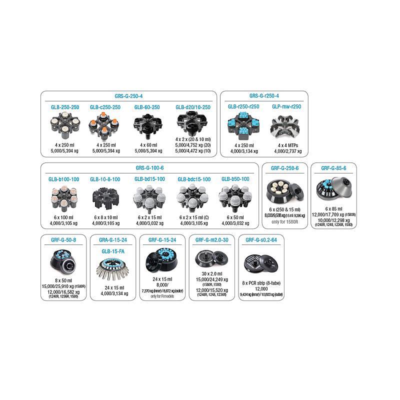 Centrifugeuse compacte multi-usages réfrigérée 1236R - Gyrozen