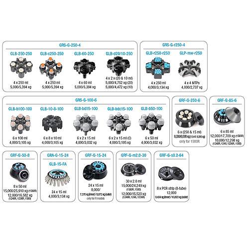 Centrifugeuse multi-usages 1248 - Gyrozen