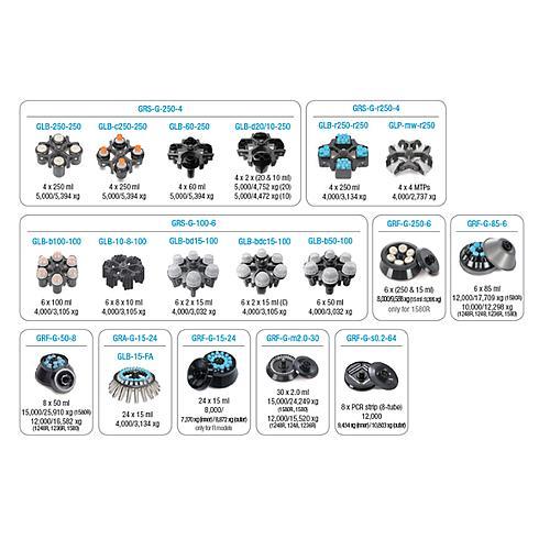 Centrifugeuse multi-usages 1580 - Gyrozen