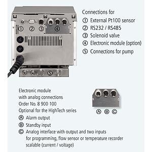Cryostat à circulation HighTech F32-HE