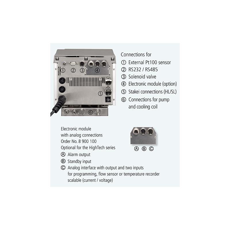 Cryostat à circulation HighTech FP35-HL - JULABO