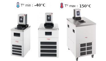 Cryothermostats à circulation Julabo Corio CD