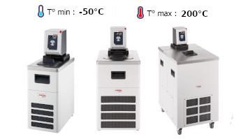 Cryothermostats à circulation Julabo Corio CP