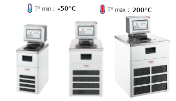 Cryothermostats à circulation Julabo Magio MS