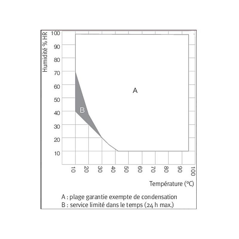 Enceinte climatique MKFT 115 - BINDER