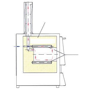 Fours Nabertherm : four d'incinération professionnel LVT9/11, porte guillotine