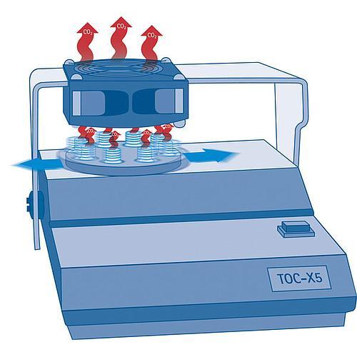 HAC-LQV1489900001 - TOC X5 - agitateur Hach Lange