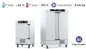 Incubateur réfrigéré de laboratoire Memmert ICPeco