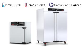 Incubateur réfrigéré de laboratoire Memmert IPP