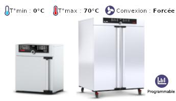 Incubateur réfrigéré de laboratoire Memmert IPPplus