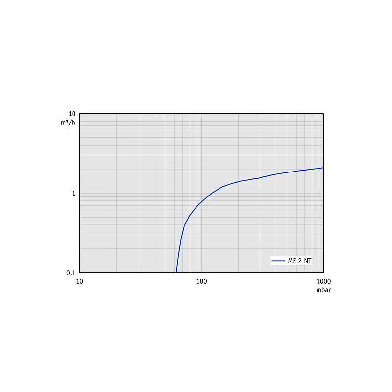 ME 2 NT Pompe à vide - Pompe à membrane - VACUUBRAND
