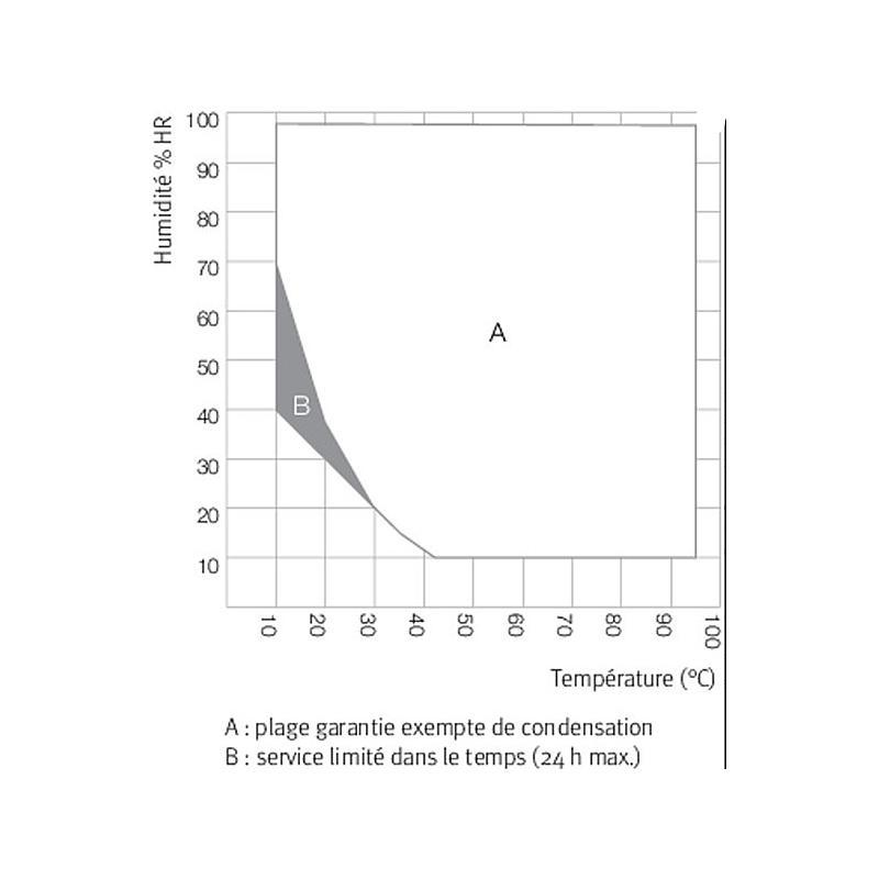 Package A « Enceinte climatique MKF240 – Spécial test de batterie hors tension » – Binder