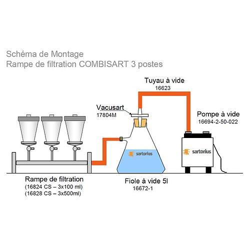 Rampe 3 postes Combisart inox avec entonnoir 500ml - Sartorius