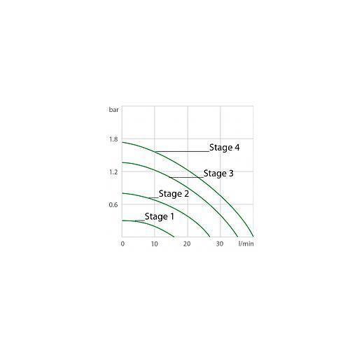 Système de thermostatisation PRESTO A80 - Julabo