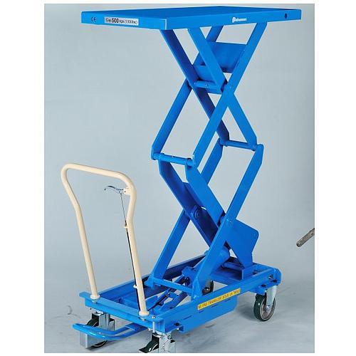 Table élévatrice hydraulique double ciseaux Bishamon BX-50W - 500 kg