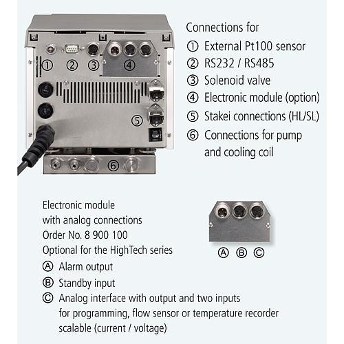 Thermostat à circulation HighTech SE-26 - Julabo