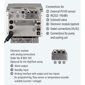 Thermostat à circulation HighTech SE-6 - Julabo