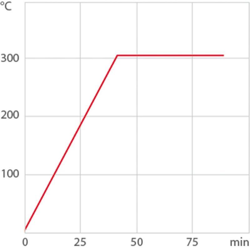 Thermostat à circulation MAGIO MX-BC12
