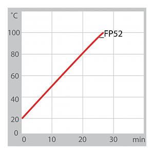Ultra-cryostat à circulation HighTech FP52-SL - Julabo